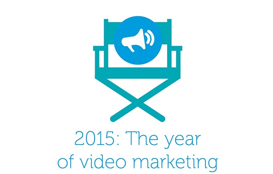 When should you use Video Marketing - When Should You Use Video Marketing?
